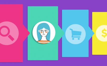 O que é jornada de compra e como criá-la?