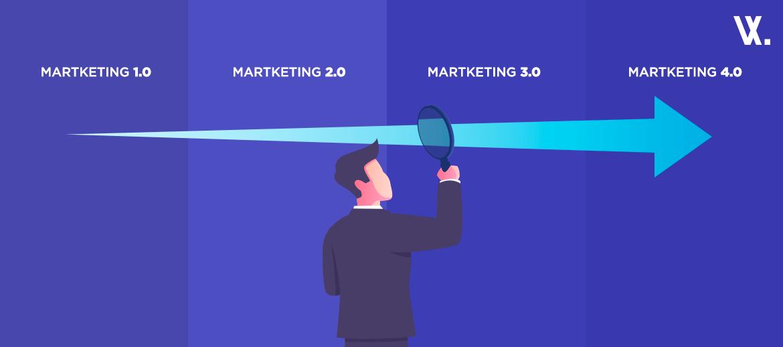 As Eras do Marketing: entenda sua evolução