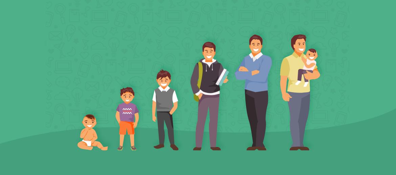 Como as gerações afetam nas estratégias de marketing